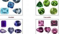 Değerli Taşların Etkileri